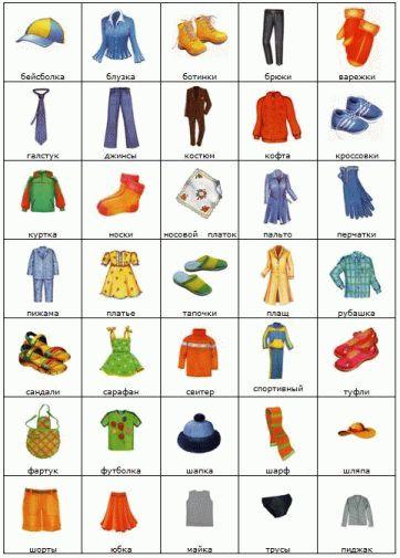 Карточки пекс одежда