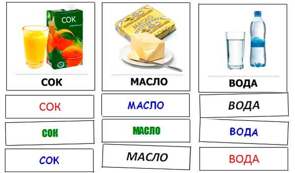 Слова для сортировки - продукты
